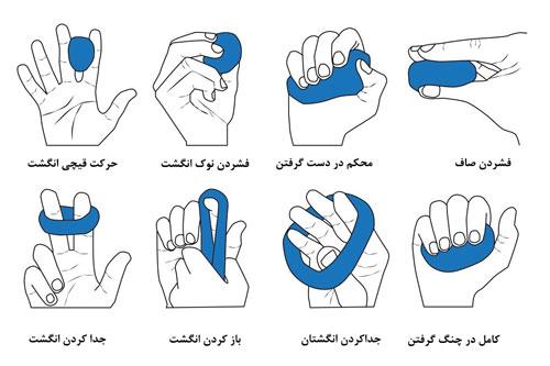 حرکت-قیچی-انگشت